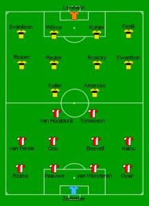 Borussia Dortmund Feyenoord Uefa-cupen 2002